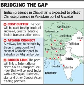 chabahar-graphic