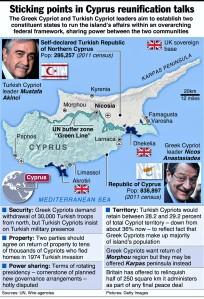 cyprus-talks-sticking-points