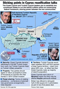 cyprus-talks-sticking-points