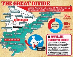 divided-andhra