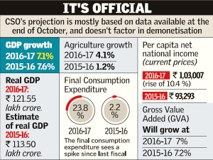 dmonitization-effect-on-gdp