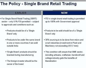 fdi-in-single-brand-retail
