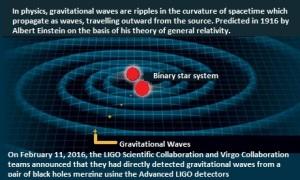gravitational-waves1