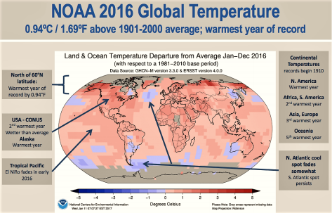 hottest-year-2016