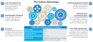indianadvantage