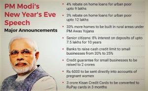Modi's Anouncements