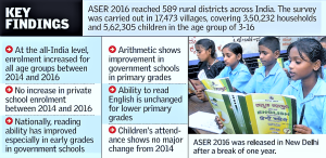 school-children-absence-in-up