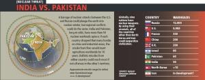 india pak nuclear scenario