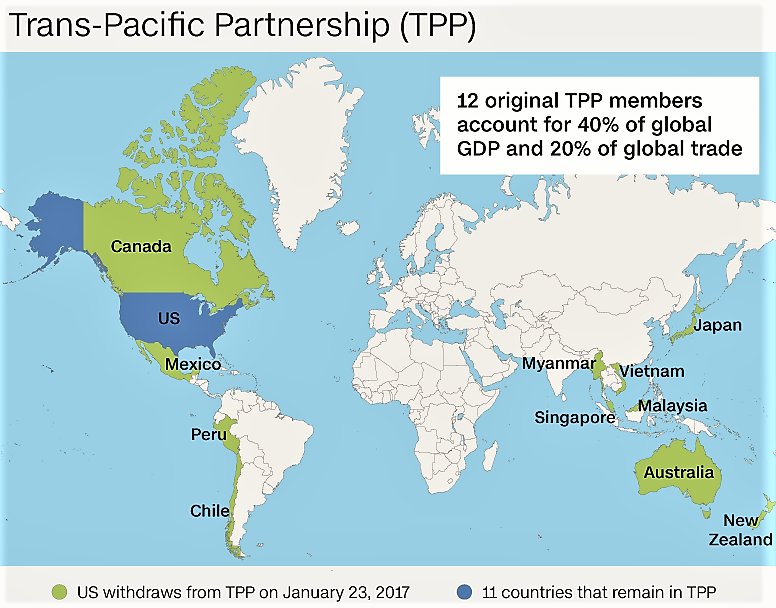 controversial trans pacific partnership agreement - 776×608