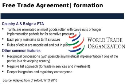 Wtos trade facilitation agreement comes into effect current fta wto platinumwayz