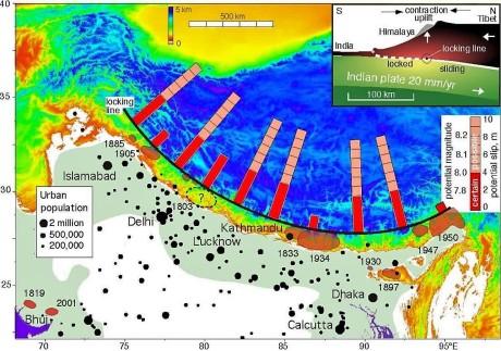 himalayan-belt-and-magnitude