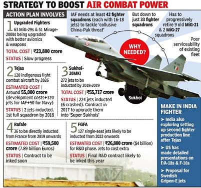 india-fighter-future