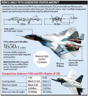 indias-5th-gen-fighter