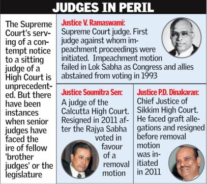 justice-c-s-karnan