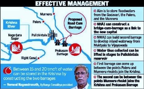 krishna-water-management
