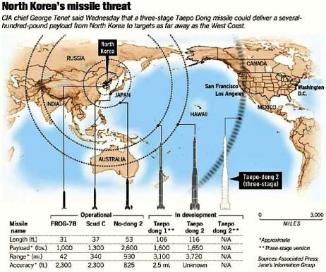 nkorea-missile-range