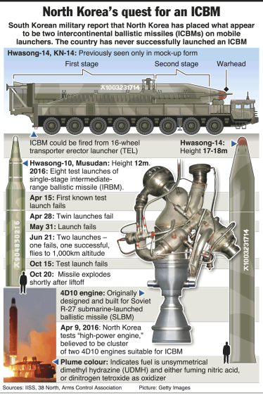 South Korea's Chosun Ilbo has reported that North Korea has placed what appear to be two inter-continental ballistic missiles (ICBMs) on mobile launchers. The country has never successfully launched an ICBM. North Korea has in the past paraded mockups of road-mobile ICBM designs -- the KN-08 (also known as the Hwasong-13) and KN-14 (Hwasong-14) -- to be fired from a 16-wheel transporter erector launcher (TEL). In 2016, North Korea conducted eight flight tests of a Musudan (Hwasong-10) intermediate-range ballistic missile (IRBM).