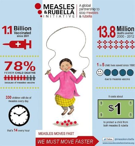 rubella-infographic