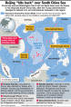 China Claim on South China Sea