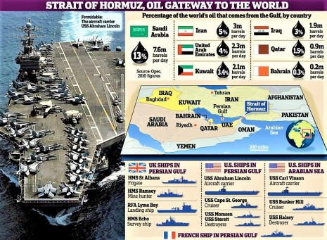 straits-of-hormuz_oil_gateway_to_theworld