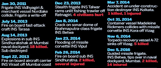 INS Betwa warship_accident