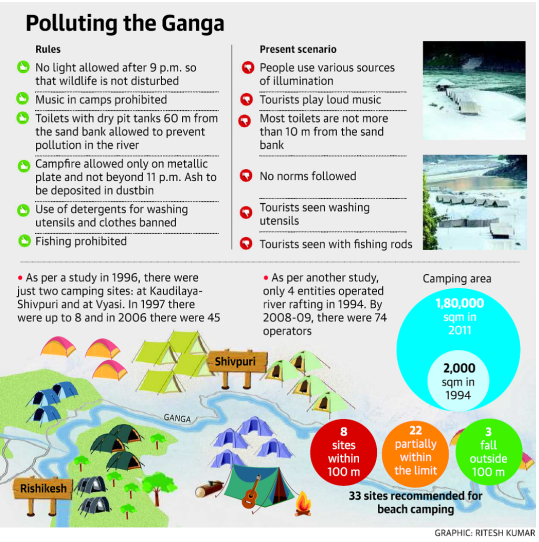 ganga-camping-site